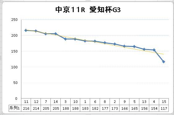 20170114中京11.JPG