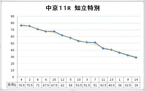 20170115中京11.JPG