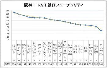 20161217阪神11.JPG