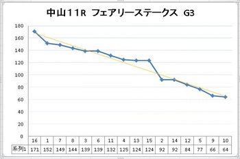 20170108中山11.JPG
